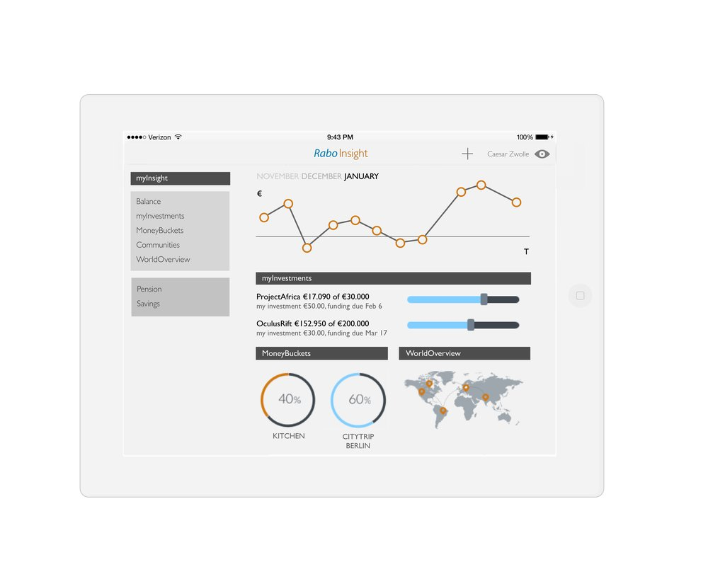 MyInsight visualizes the user's data and predicts future behavior.