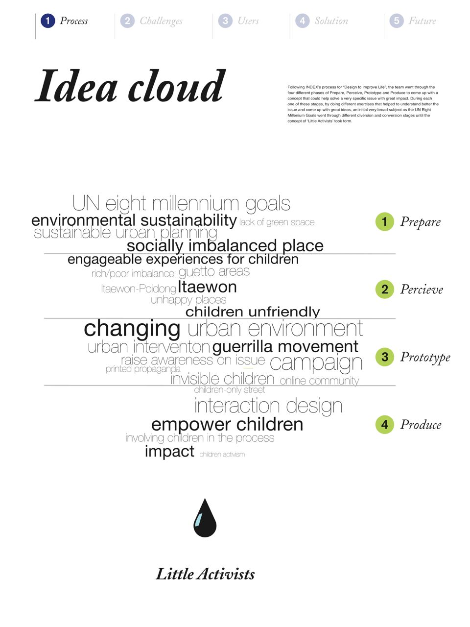 The idea cloud visualizes the process funnel.