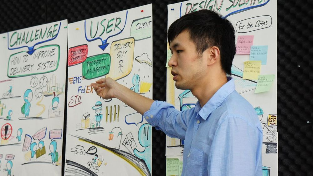 The final concept solutions and learning were presented to Guangzhou Knowledge City project leaders.