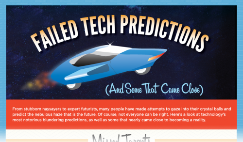 tech-predictions.png
