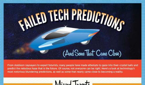 tech-predictions.png