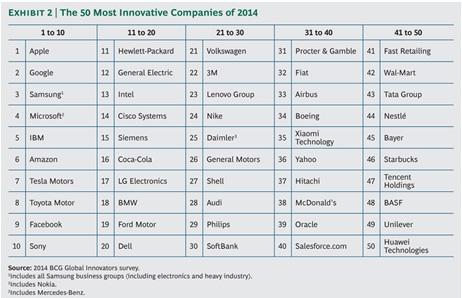 innovative unternehmen 2014