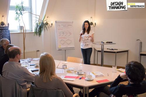 Termine — Ingrid Gerstbach - Design Thinking
