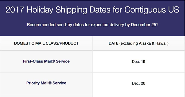 Need to get our order  before the holidays? Here is the official USPS ship by guide!  #holidayshopping #skatestuff #shipping