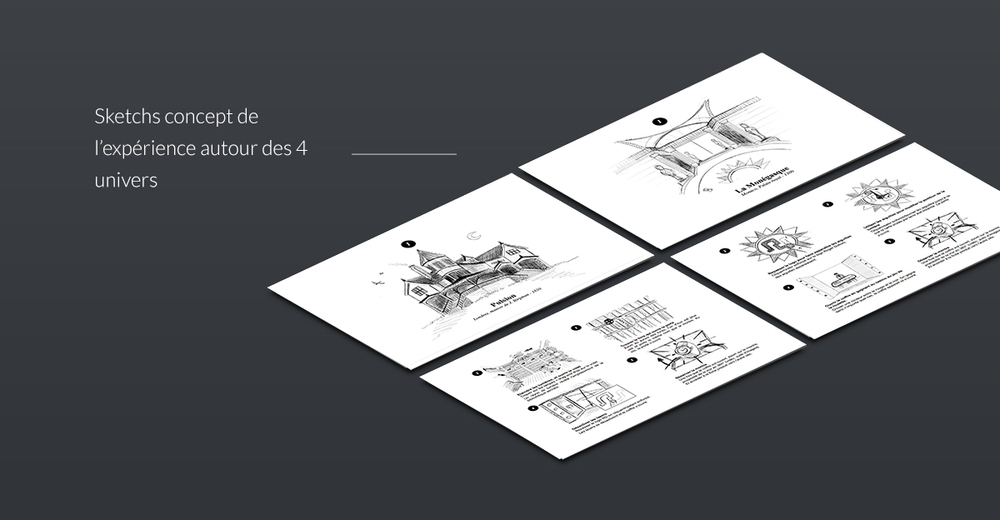 Experience Storyboard