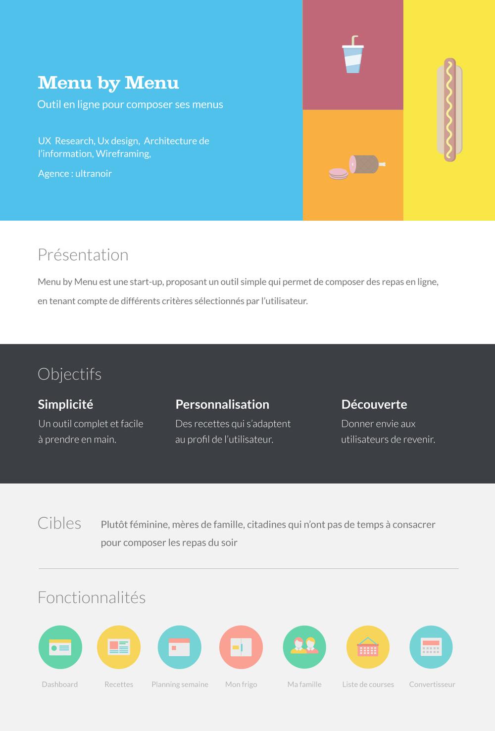 Présentation, Objectifs & Fonctionnalités