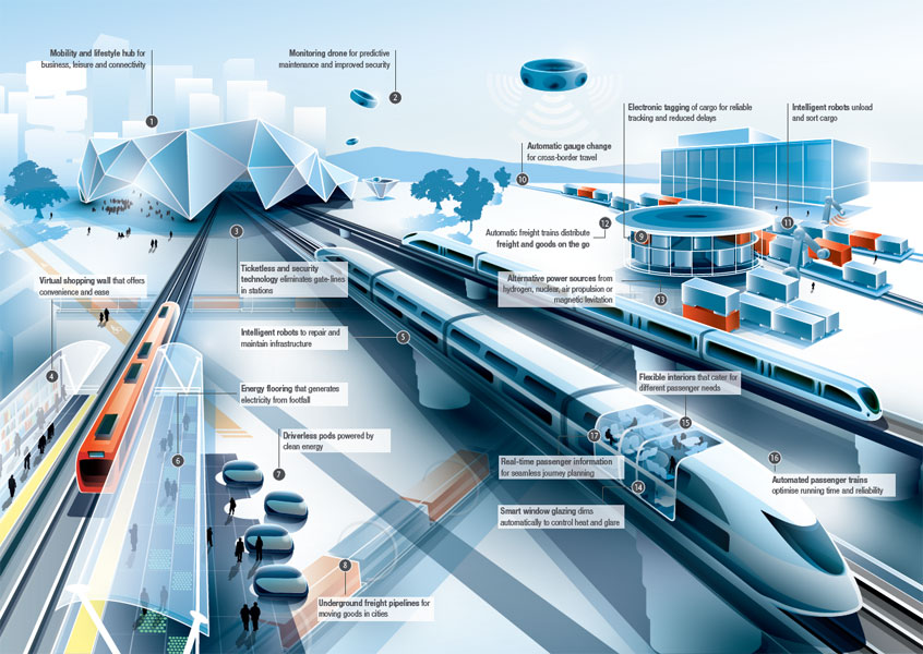 The Future of Rail infographic illustrates some of the many futuristic aspects to rail travel we may see in the future. (Arup)