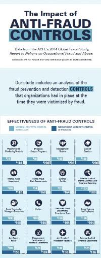 antifraudcontrols.jpg