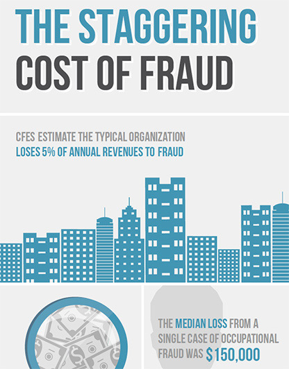 Report To The Nations The Top 5 Ways Fraud Affects Your Bottom Line Acfe Insights