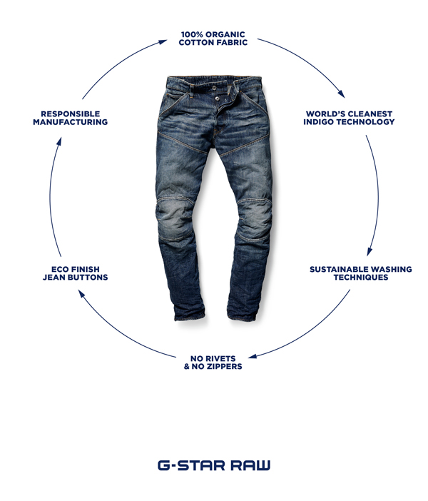 15. Most Sustainable Jeans - Graphic.jpg