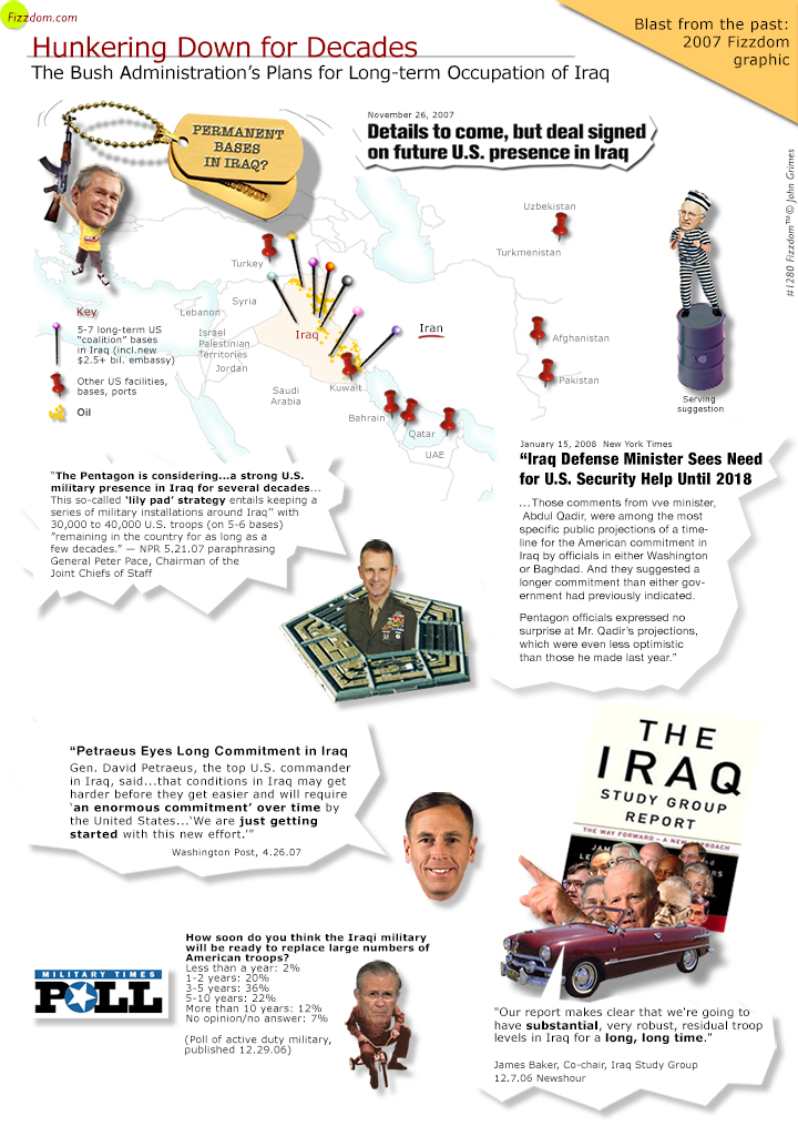 fizzdom.com Bush administration plans for long-term occupation of Iraq oil bases cheney petraeus pace james baker rumsfeld