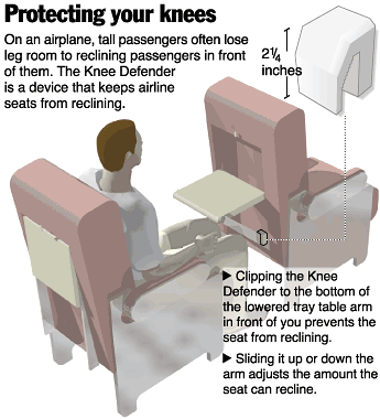 """A  woman and a man  — both seated in the ""Economy Plus"" section of the aircraft, which already comes with extra legroom — were  at each other's throats because the man attached a ""knee defender"" device to his seat , preventing the woman in front from reclining."" —Abby Phillip,  Washington Post"