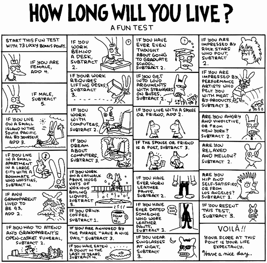 "Matt Groening's ""Life in Hell"" cartoon feature"
