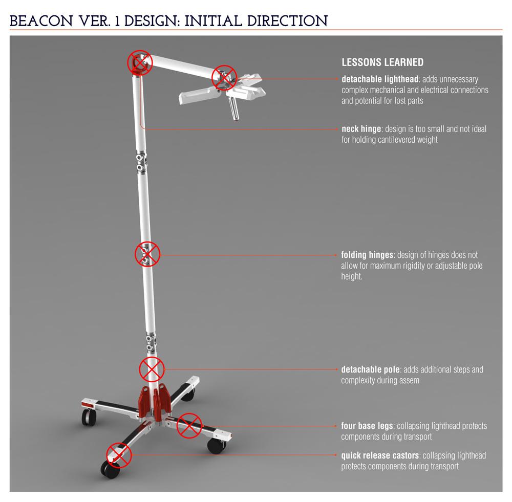 beacon-portfolio-pages7.jpg