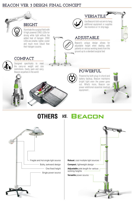beacon-portfolio-pages10.jpg