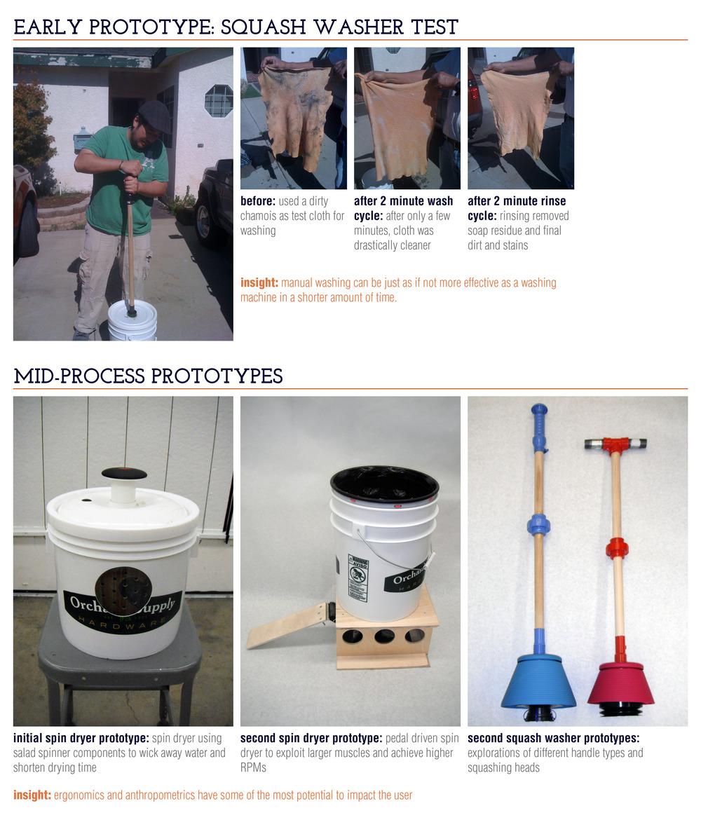 giradora portfolio pages6.jpg