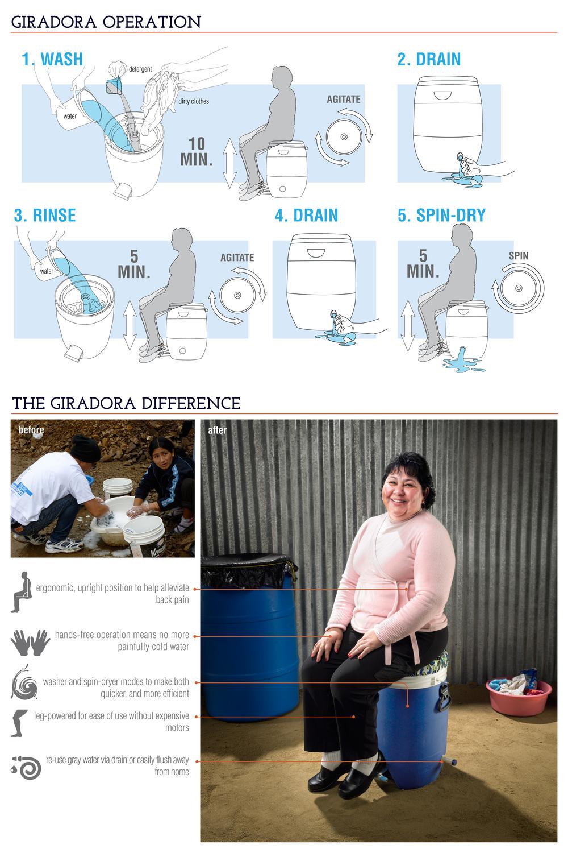giradora portfolio pages9.jpg