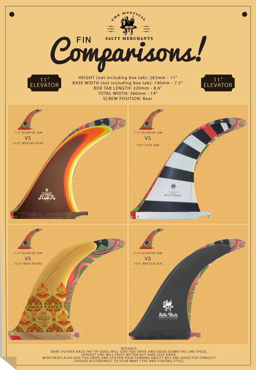 11elevator-fin-comparisons.jpg