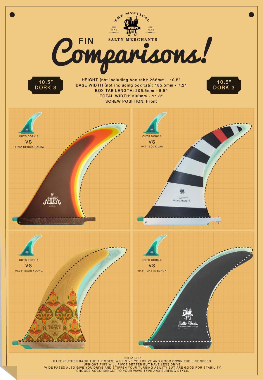 best longboard fin