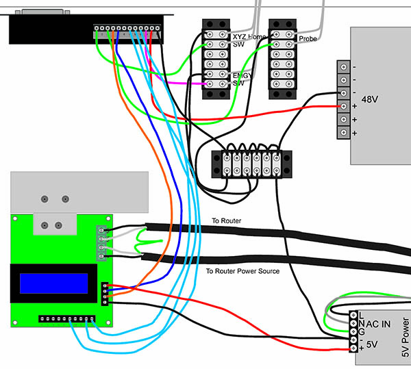 superpid upgrade kronos robotics rh kronosrobotics com 220V Three-Phase Wiring-Diagram Propane Heat Control Wiring Diagram