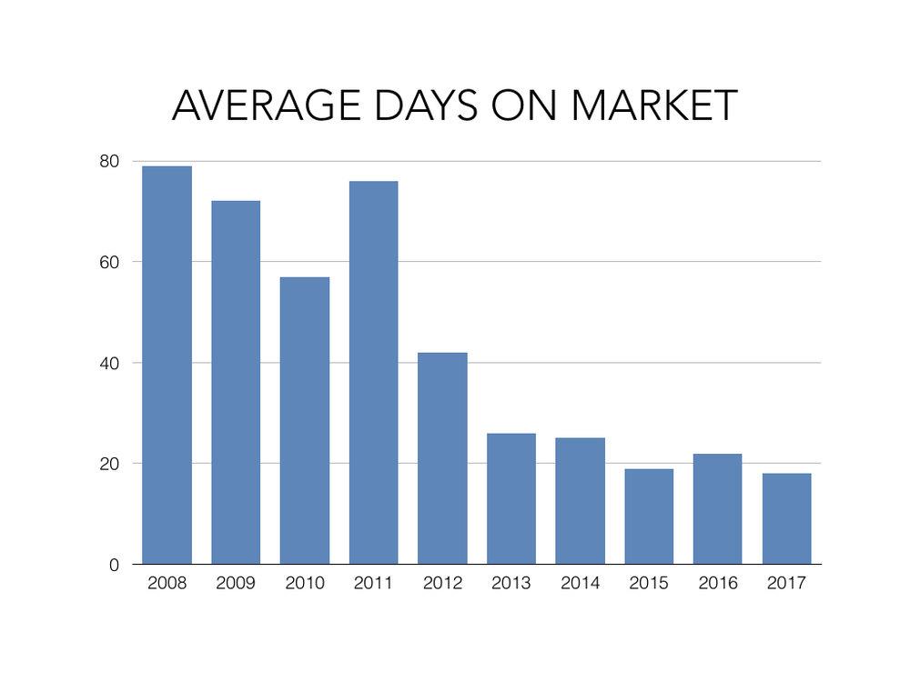 2017 Market Update 2.006.jpeg