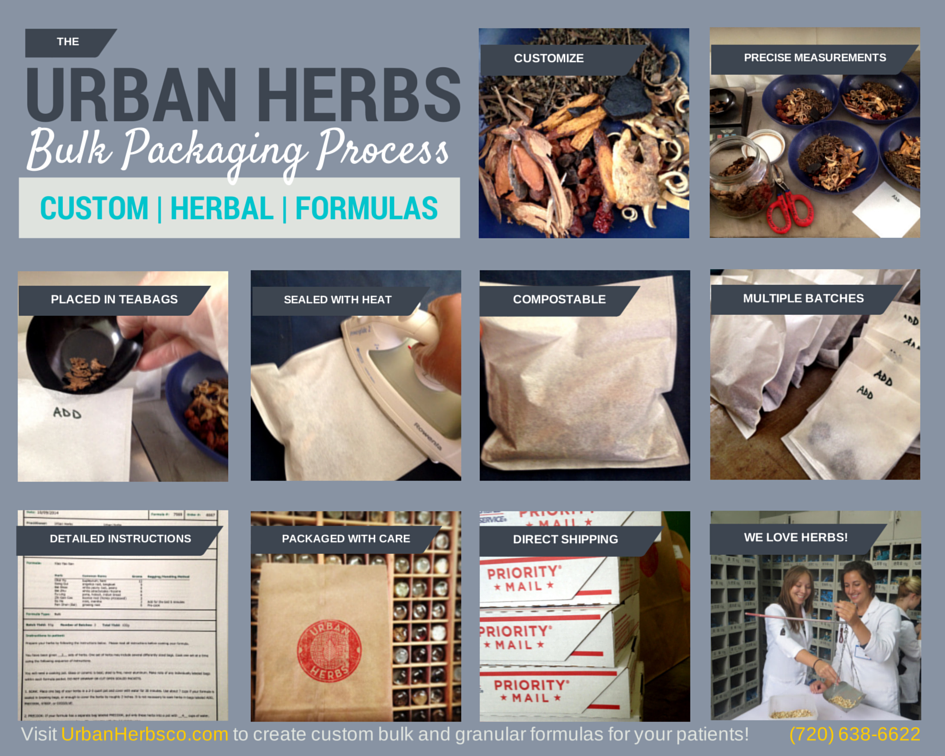UH Packaging Process