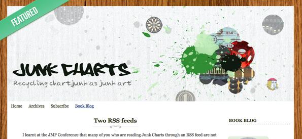Junk Charts blog