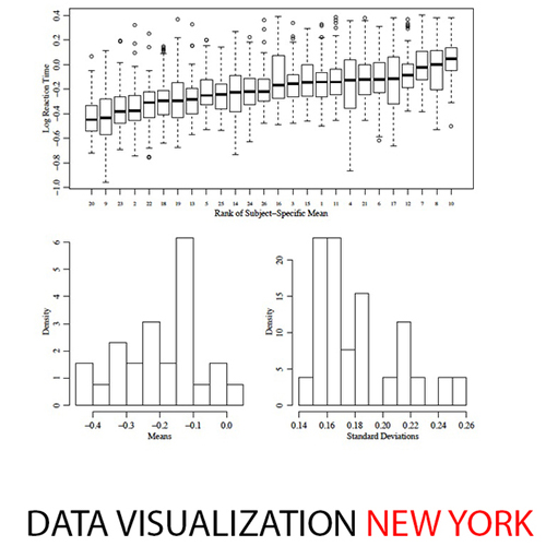 Data Visualization Meetup