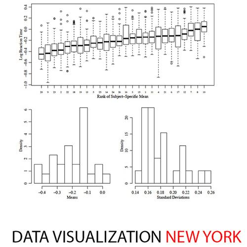 Data Visualization Meetup