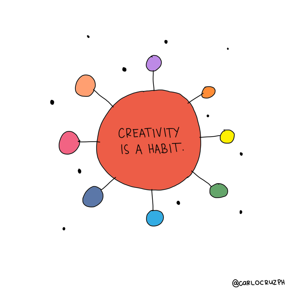 creativity is a habit