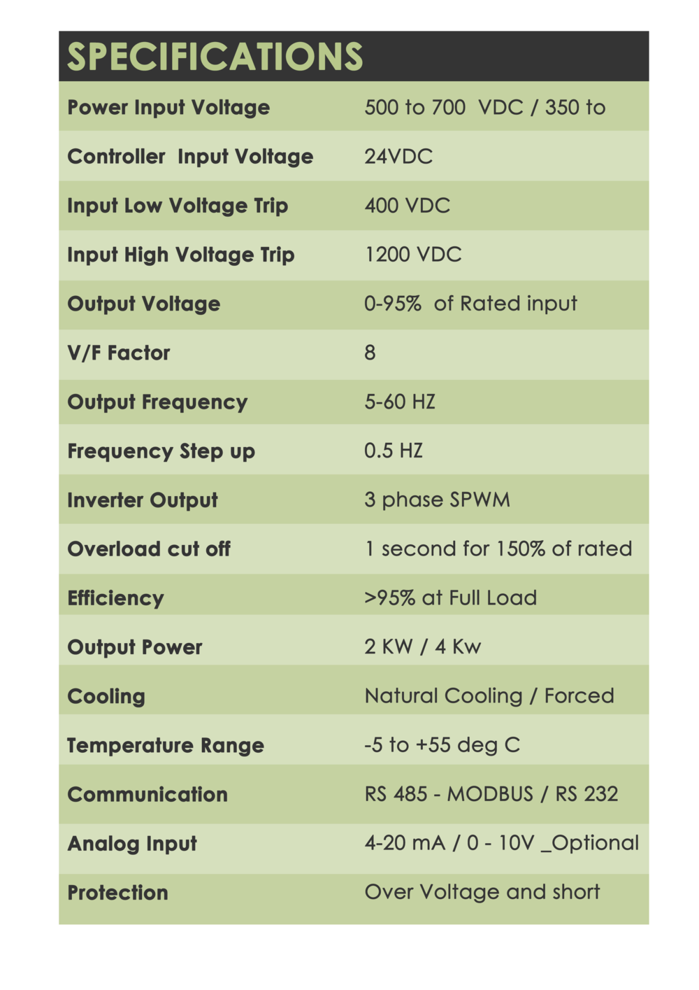 Specifications - VFD copy.png