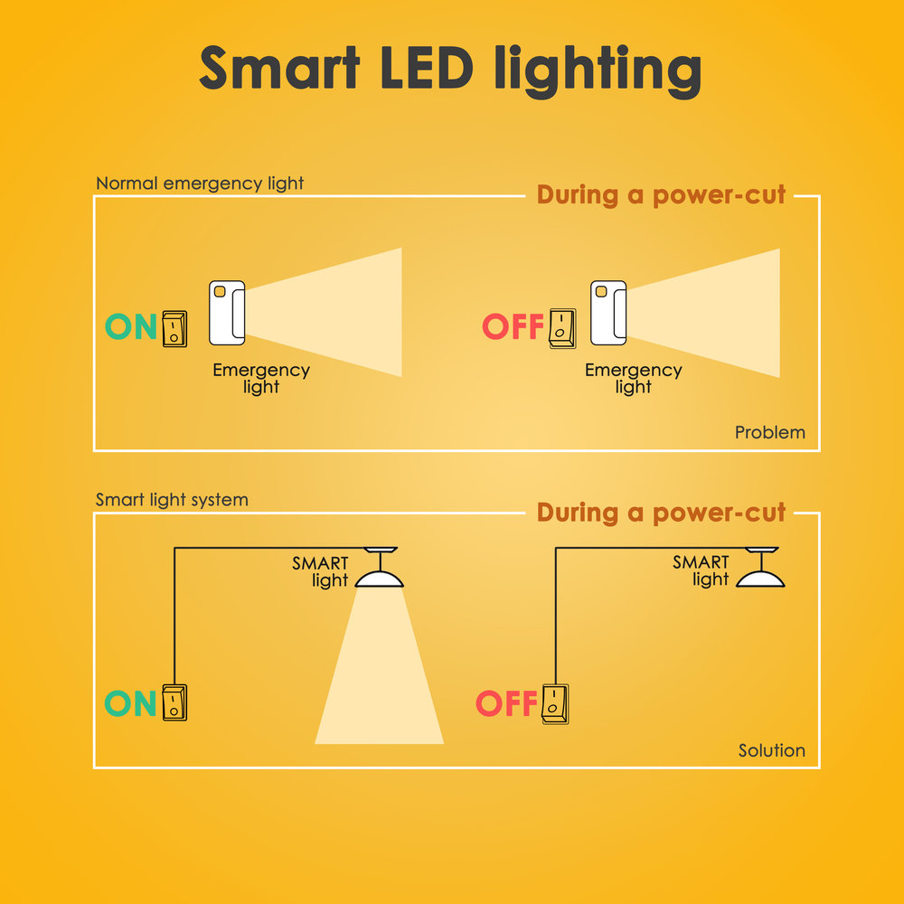 smart-light-info 6.jpg