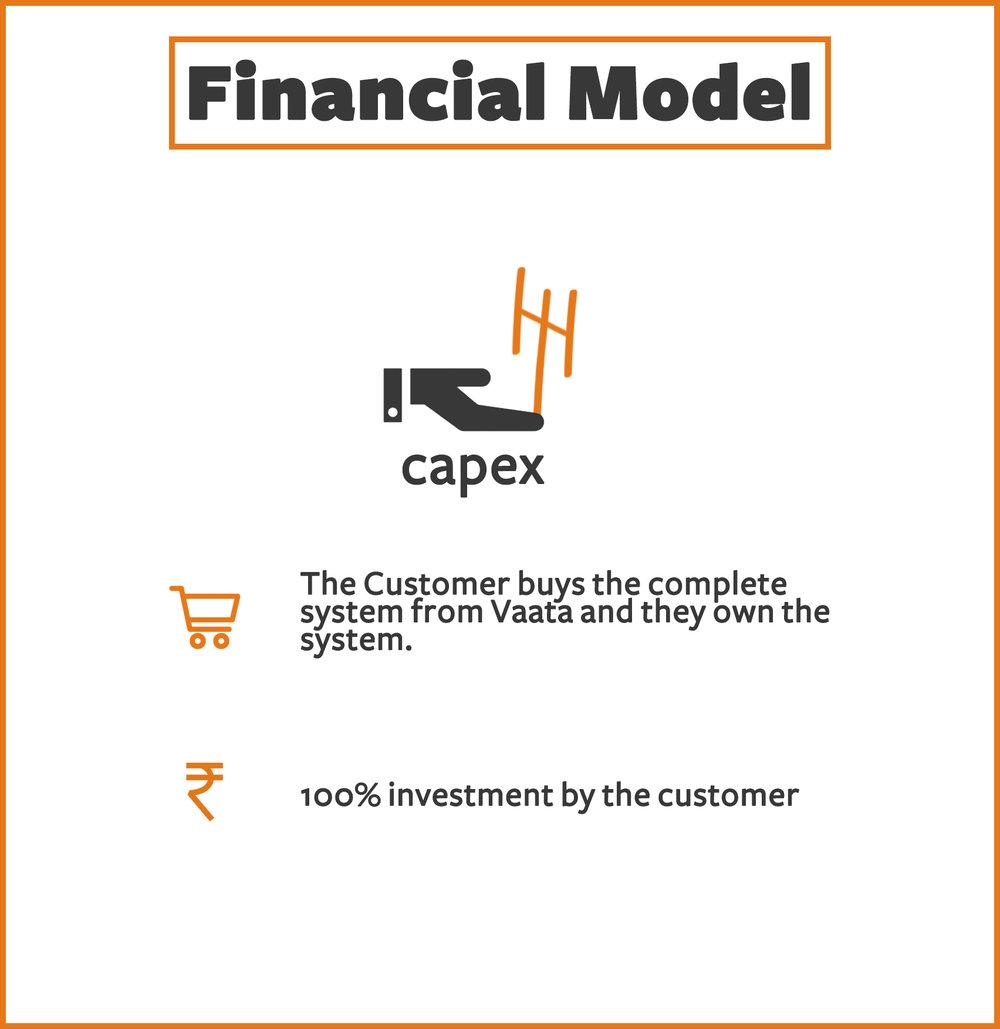 financial model-1.jpg