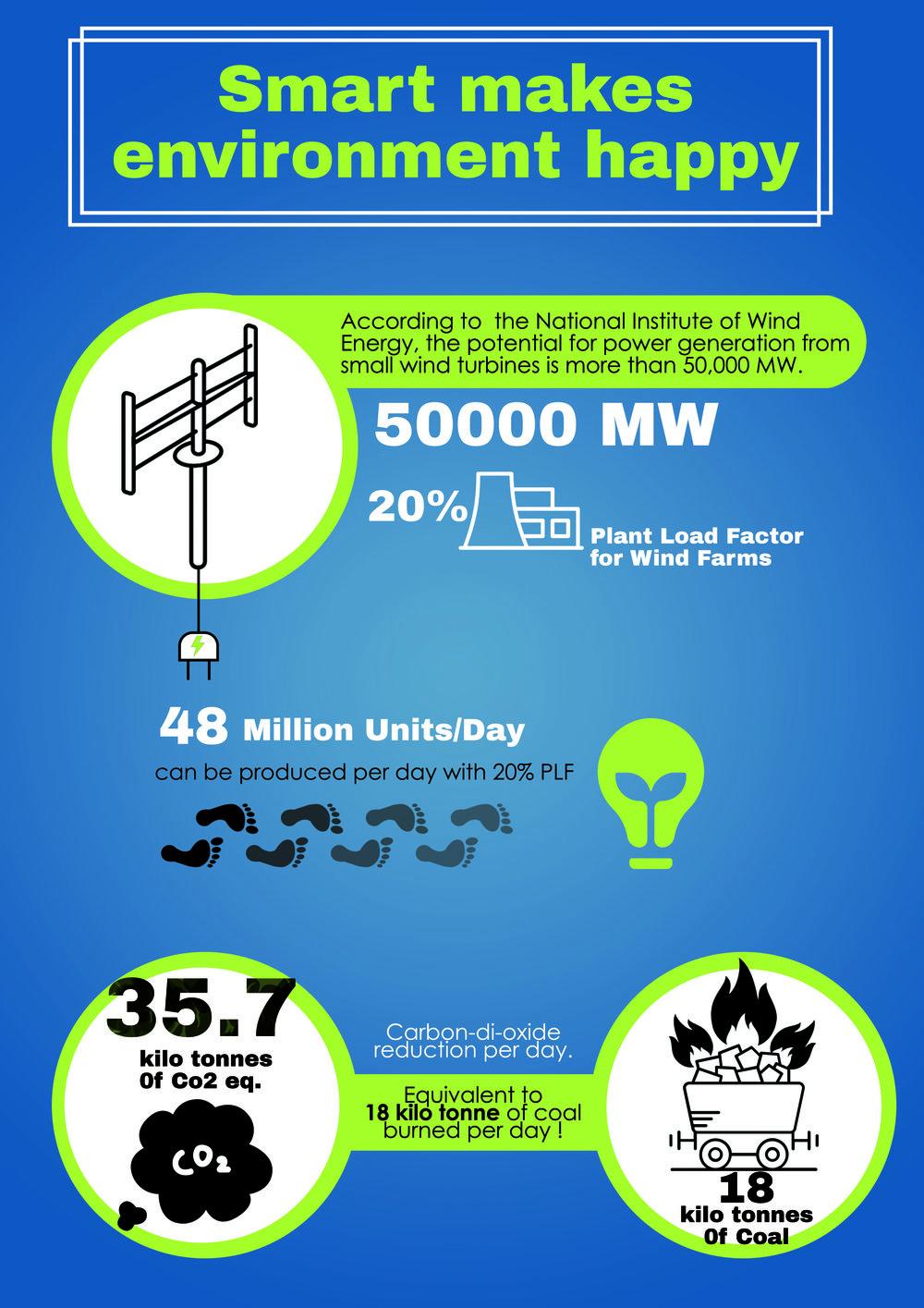 Infographics... -8.jpg