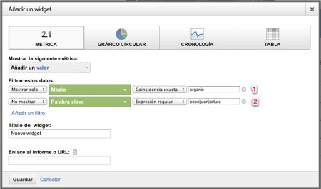 Filtros para configurar el widget filtrando tráfico seo