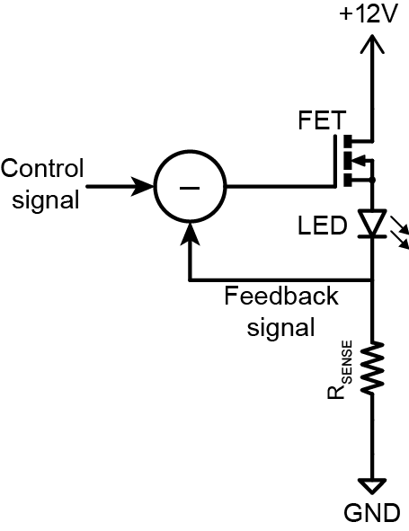Current feedback signal is proportional to current through LED.