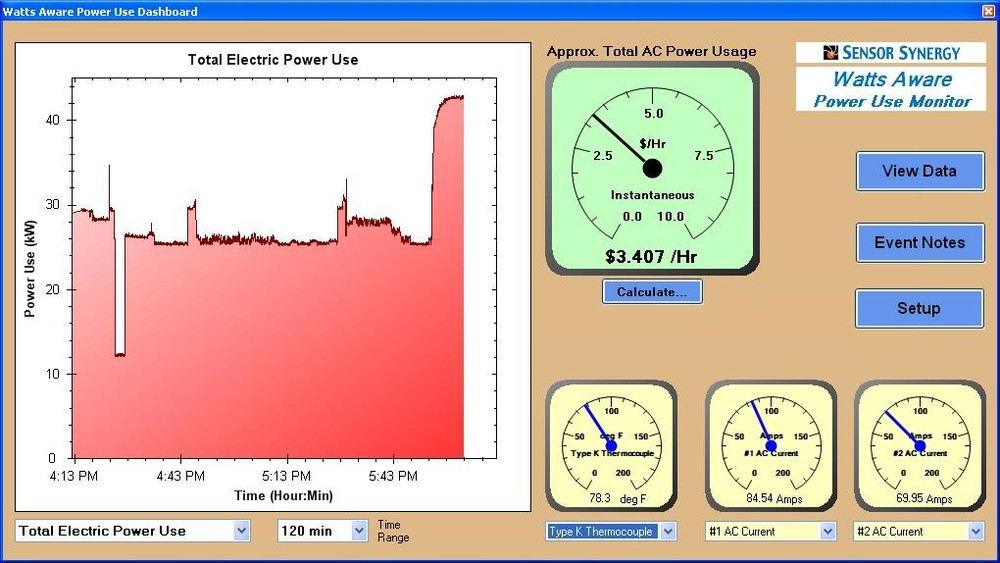 Example of Real-Time Energy Dashboard provided by Sensor Synergy