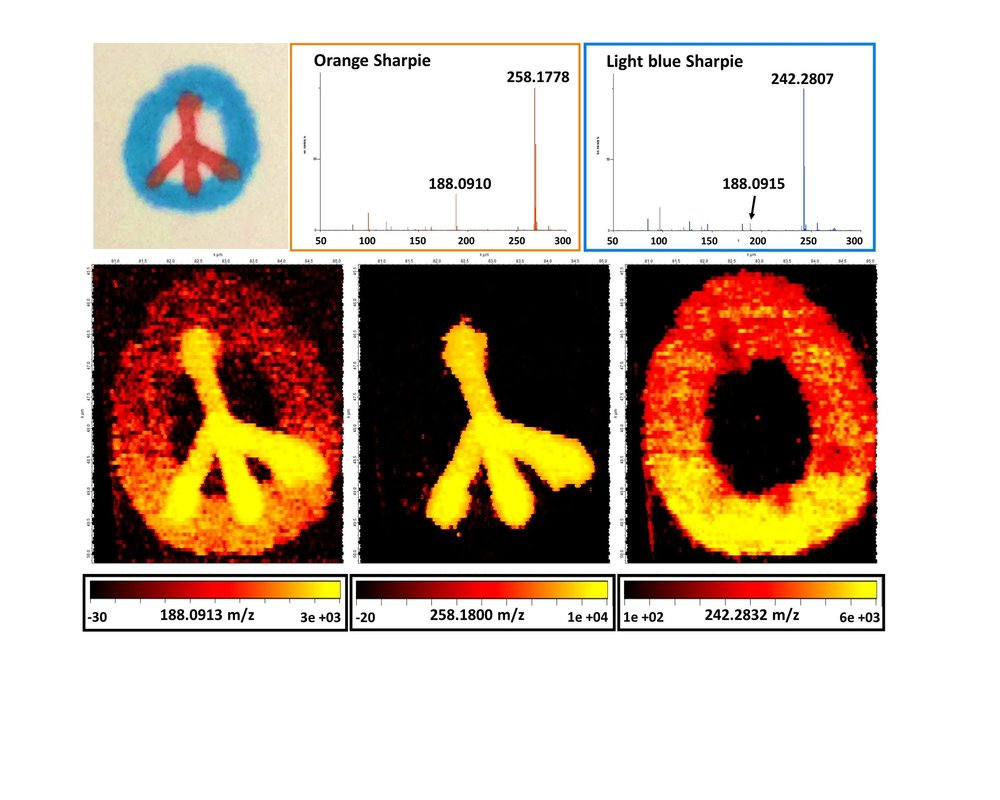 Angewandte Chemie Images-peace sign.jpg