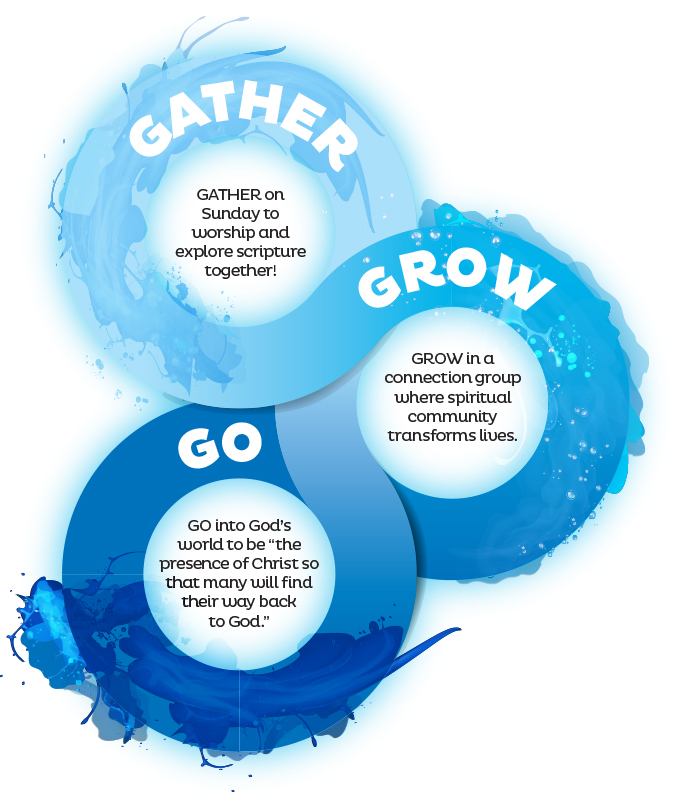gather-grow-go_4-1.jpg