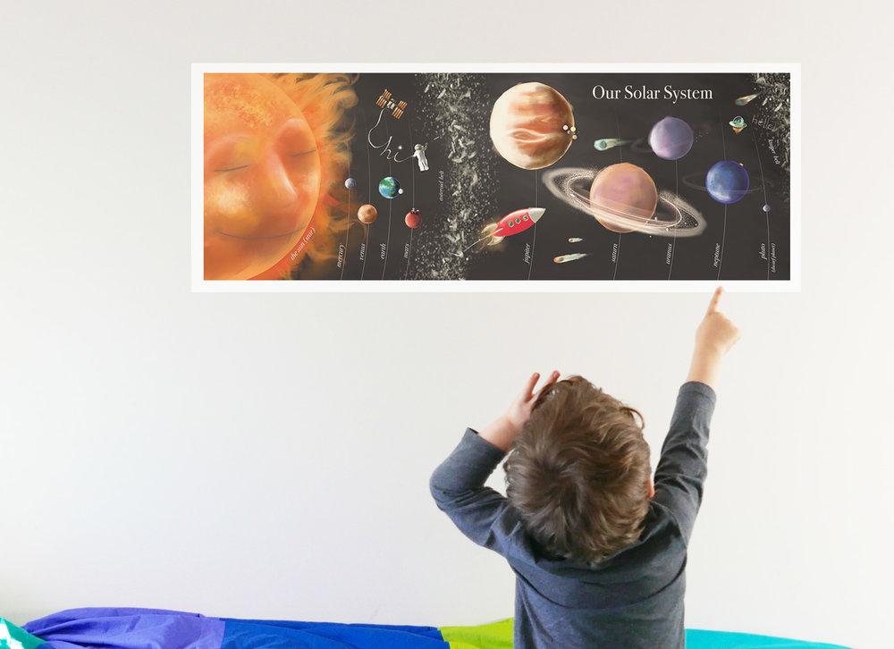AlmaB_SolarSystem_Bedroom3.jpg
