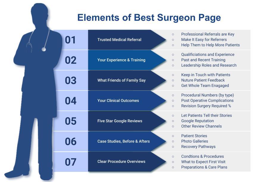 Best Surgeon Page.jpg