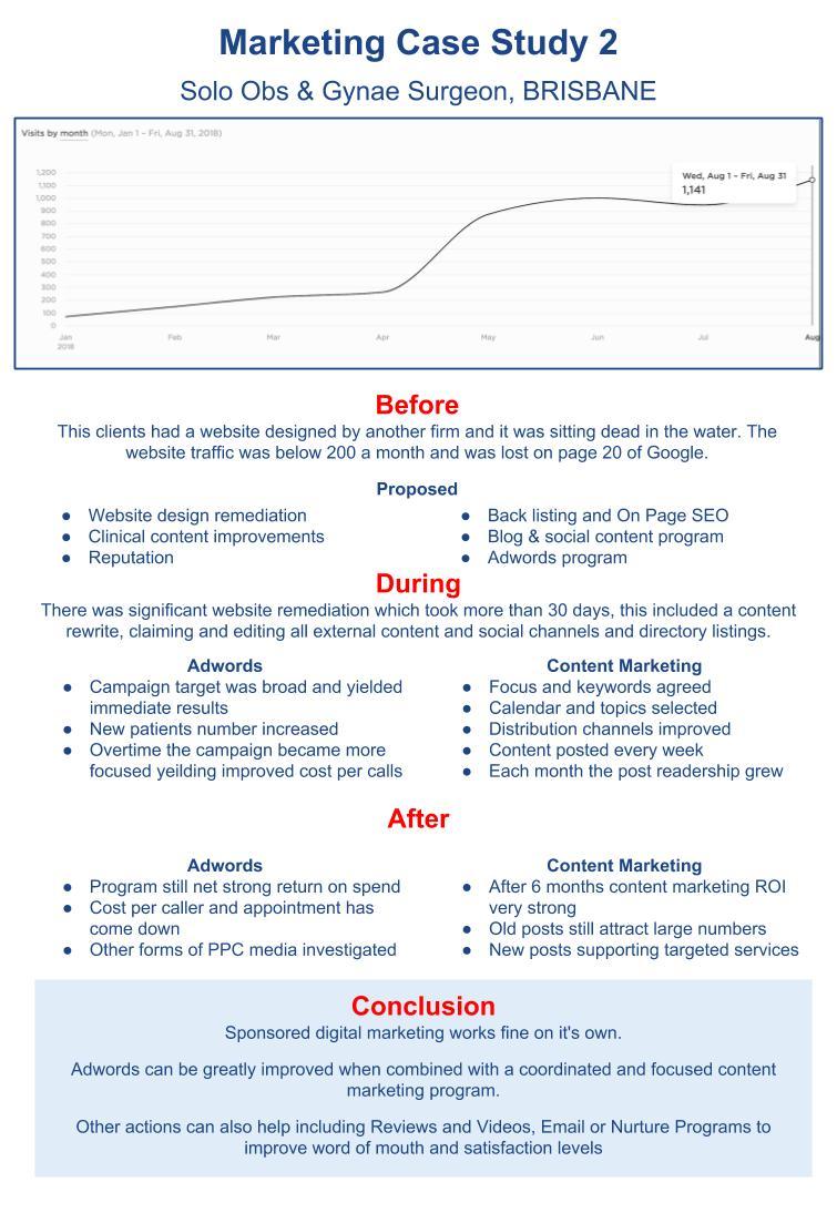 Medical+Marketing+Case+Study+2.jpg