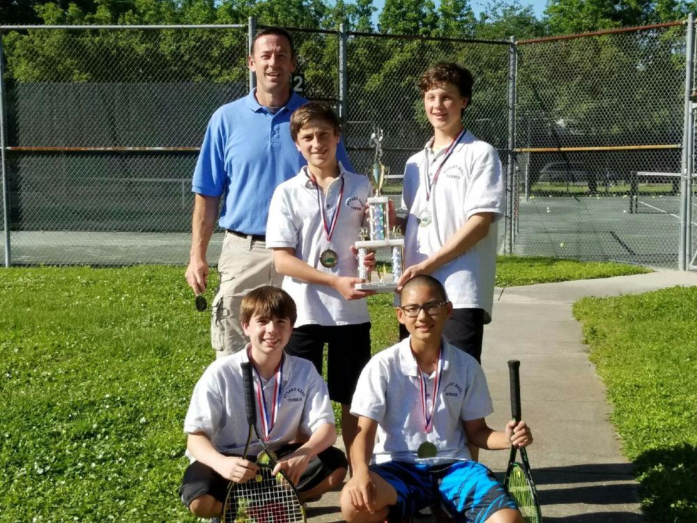 Tennis Tournament Runners-Up