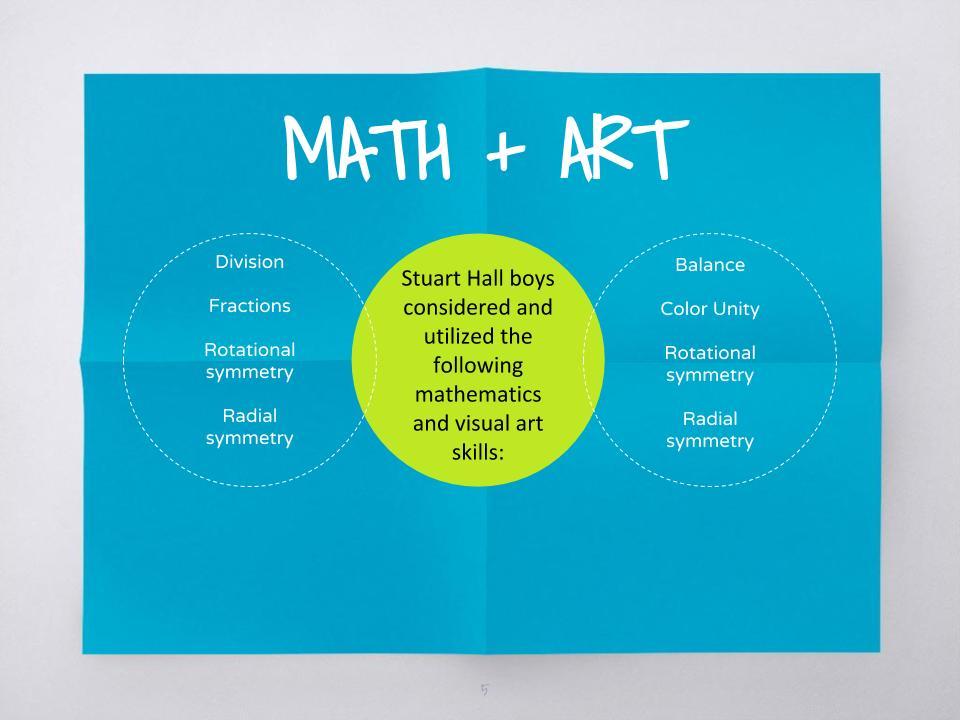 Copy of radial origami information.jpg