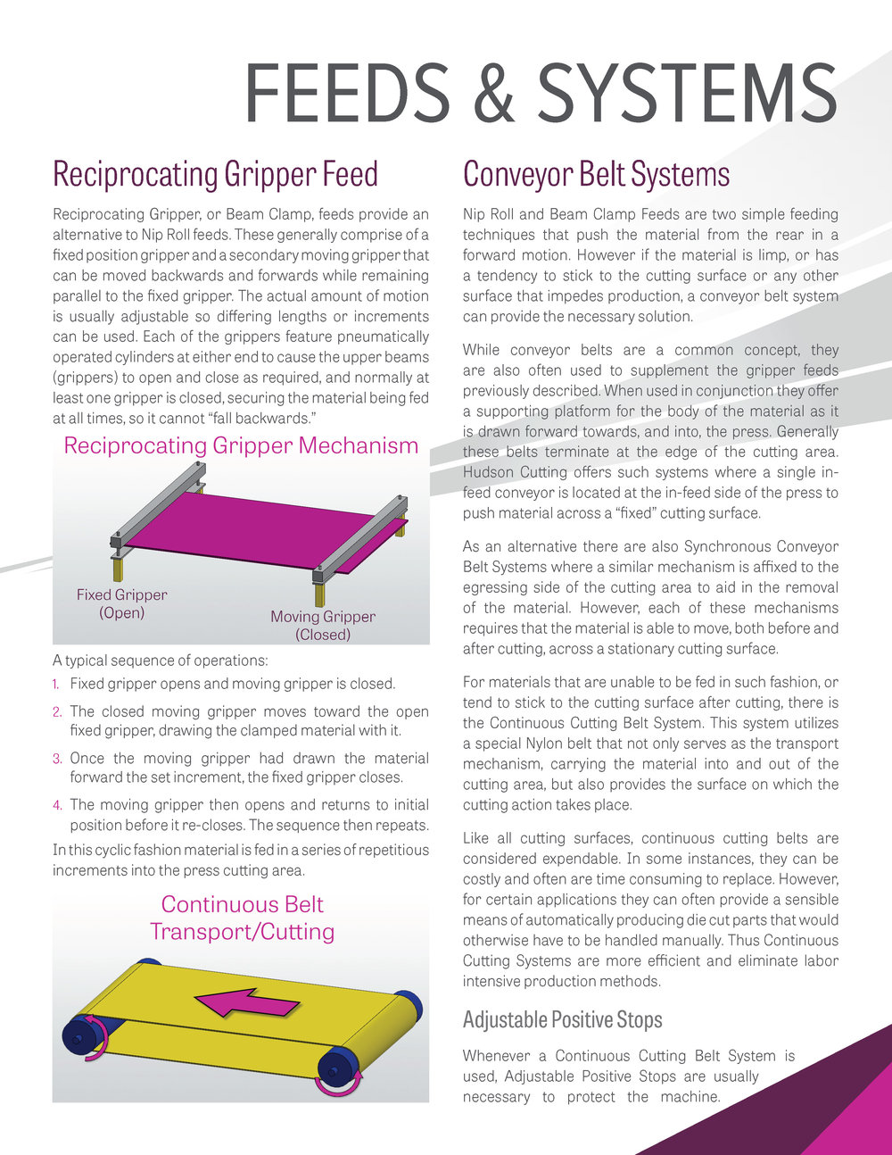Feeds & Systems_Page_3.jpg