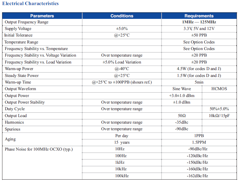 Q-Tech QT500x specification chart.png