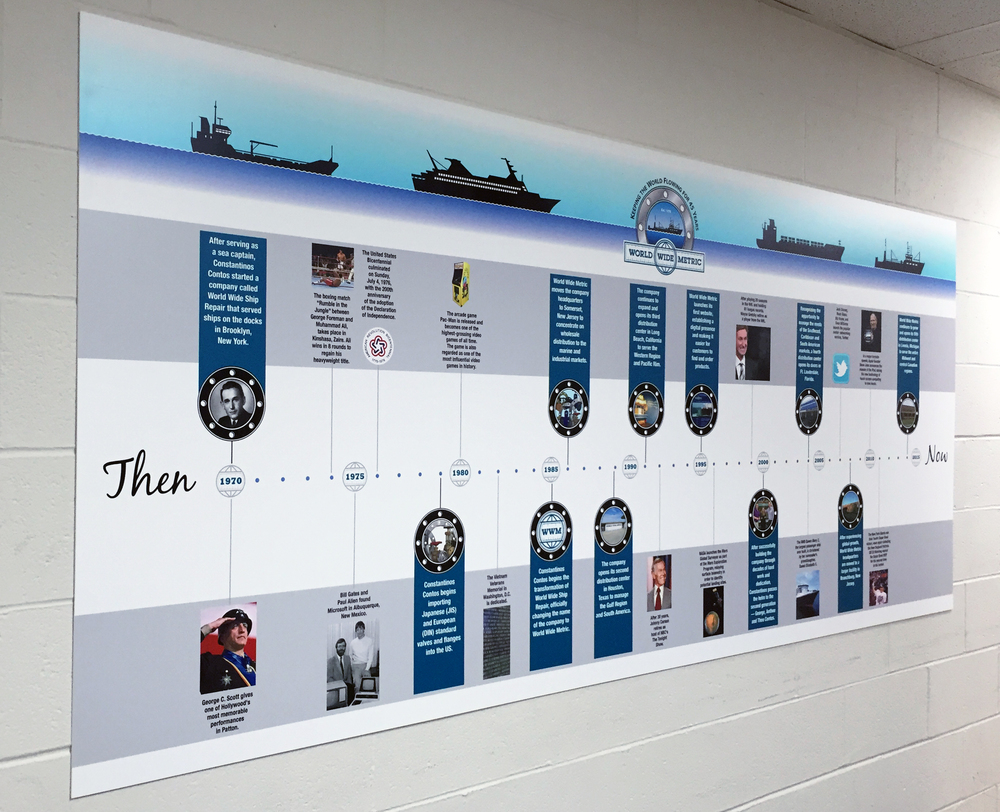 Wall Design Company : Project spotlight world wide metric timeline dark horse
