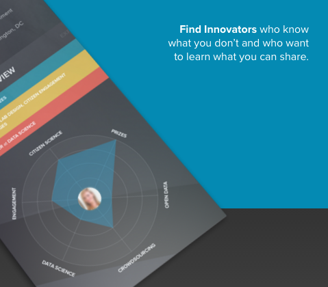 Network of Innovators: the skill-sharing network for government & civic innovators worldwide. Profile view.