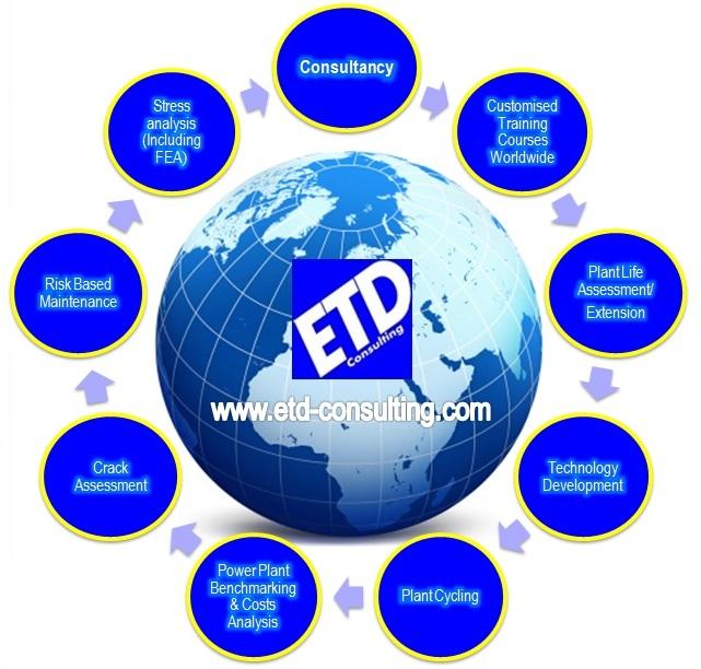 ETD Capabilities.jpg