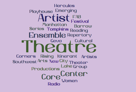 Online playwriting with Kate Moira Ryan - Write a play, send it out and get produced. Sound too easy? Click here for a list of my students who did just that.